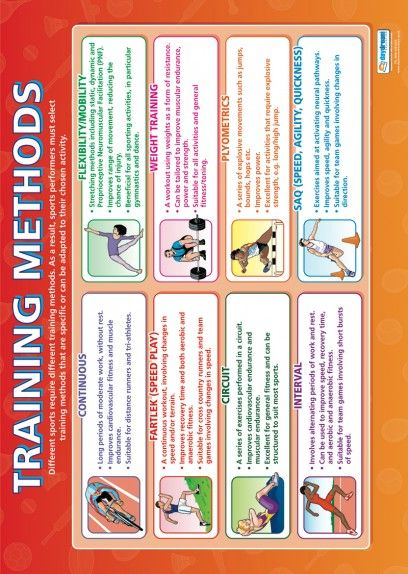 Training Methods Poster