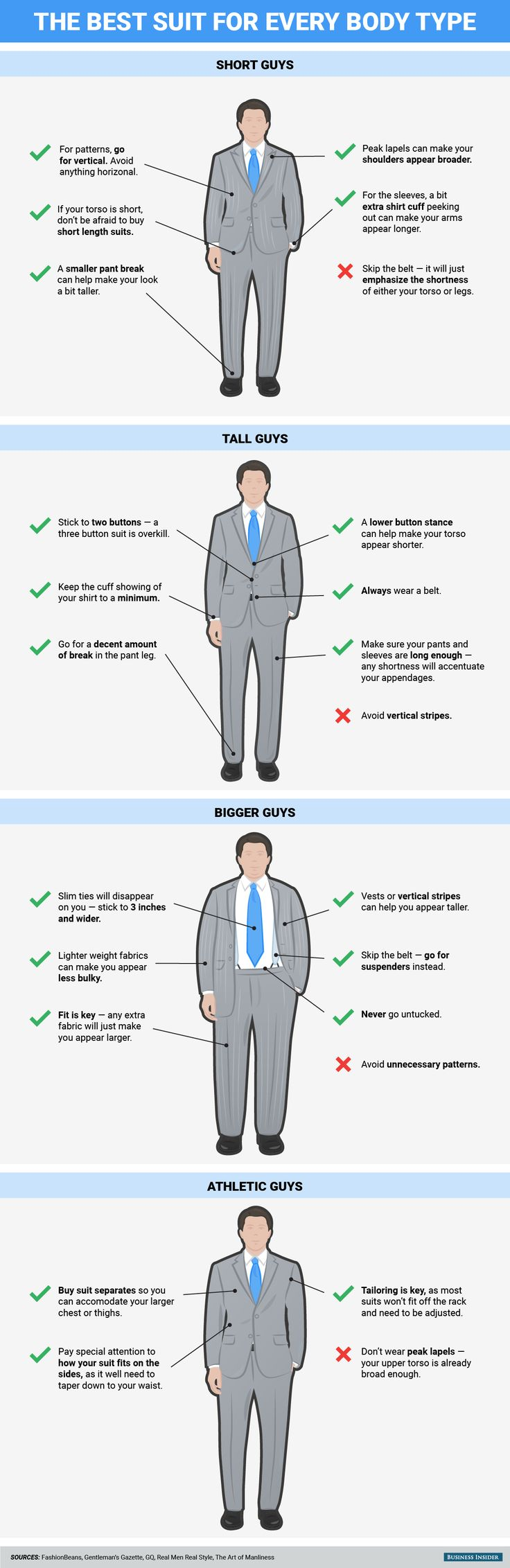 For the man in my life...the best suit for every body type