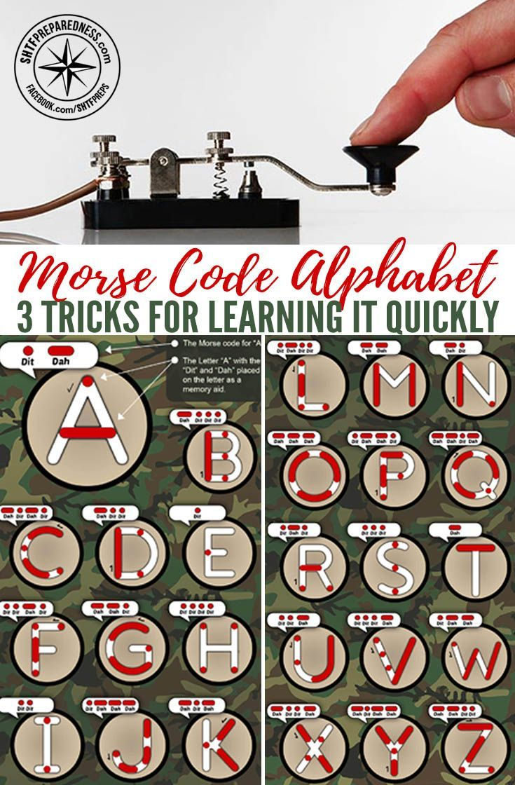 Morse Code Alphabet – 3 Tricks for Learning It Quickly – SHTF Prepping & Homesteading Central