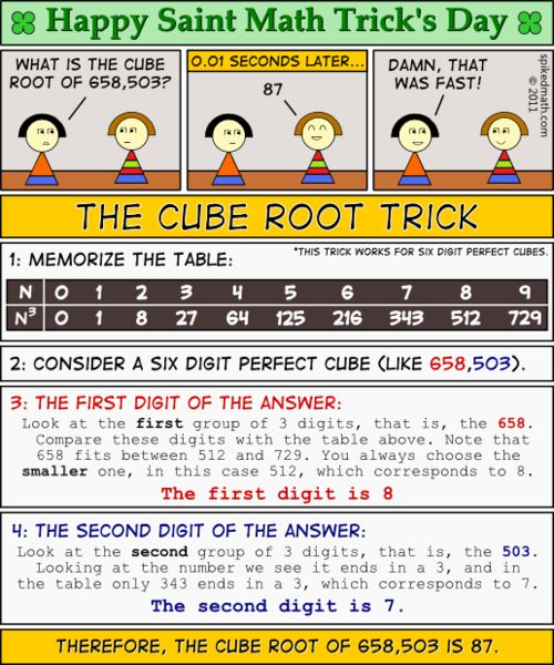 20 best square and cube images on Pinterest Square roots, Math - square root chart template