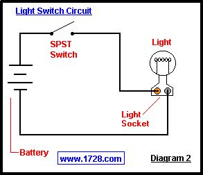 Basic Electricity Tutorial - Switches