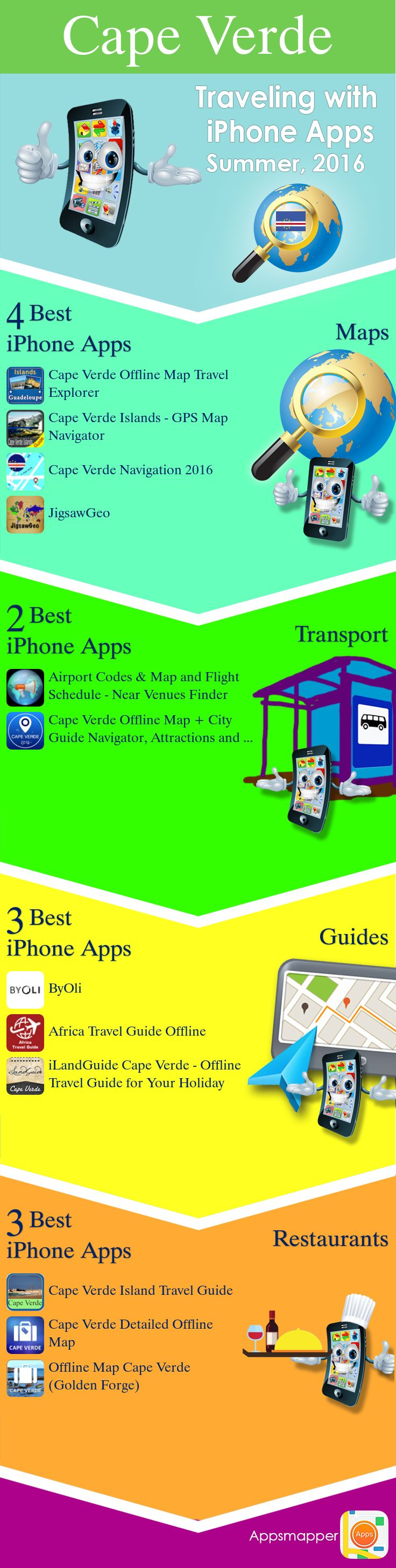 Cape Verde iPhone apps: Travel Guides, Maps, Transportation, Biking, Museums, Parking, Sport and apps for Students.