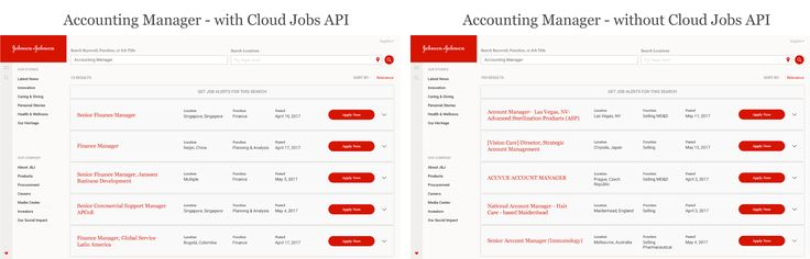 12 best Job Searching images on Pinterest Career advice, Searching