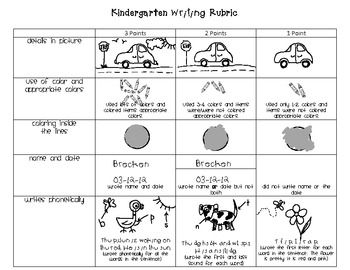 kindergarten writing rubric common core The can you read it shop on teachersnotebookcom join for free | log in log writing rubric writing rubrics writing sentences you this 270 paged file contains all of the basics that you need to begin implementing the ela common core standards in kindergarten.