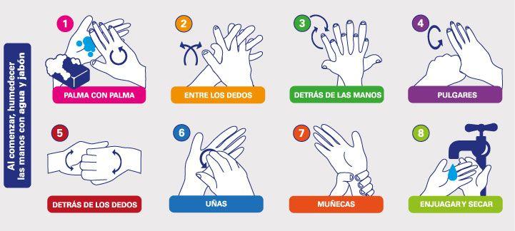baile lavado de manos niños - Buscar con Google