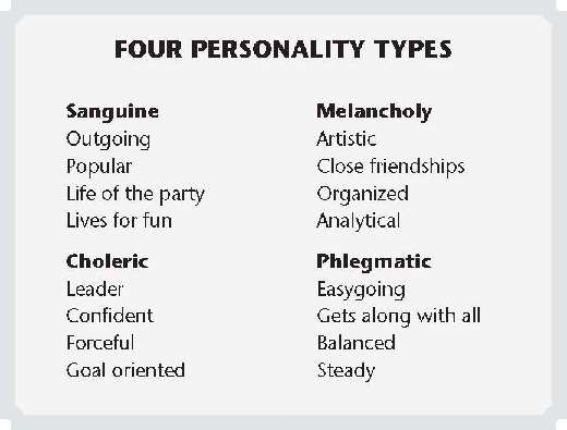 Melancholy personality traits test