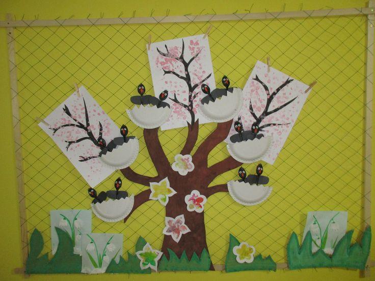 Jarní nástěnka: ptáčci v hnízdě (z plastových lžiček a tácků), rozkvetlé větve (tiskátko z petky)