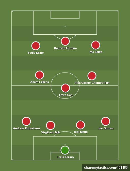 Liverpool XI (4-3-3) - Football tactics and formations - ShareMyTactics.com