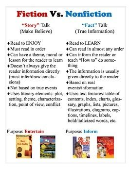 Are your students confused about the difference between fiction and nonfiction? This poster clears up the confusion. Print as an 8 1/2 by 11 document or 17 by 22 by selecting poster in your print menu. Please take a minute to rate this item after you download it.