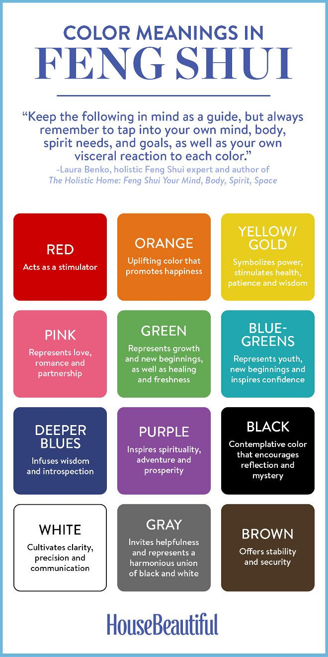 Feng Shui Color Guide. Red: Acts as a simulator. Orange: Uplifting color that promotes happiness. Yellow/Gold: Symbolizes power, stimulates health, patience and wisdom. Pink: Represents love, romance and partnership. Green: Represents growth and new beginnings, as well as healing and freshness. Blue-Greens: Represents youth, new beginnings and inspires confidence. Deep Blues: Infuses wisdom and introspection. Purple: Inspires spirituality, adventure and prosperity. Black: Contemplative…