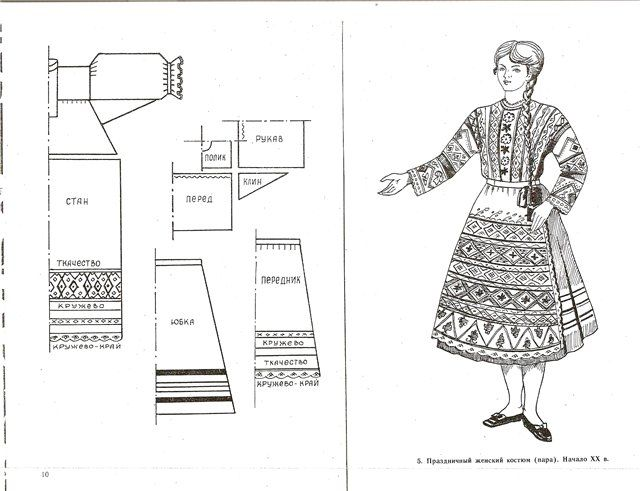 History of Beauty - Russian costume. Sundress complex.