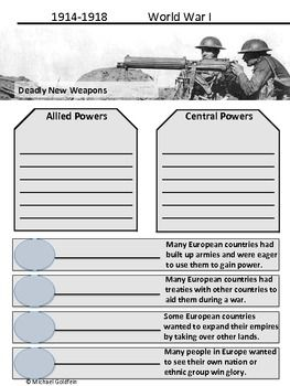 These worksheets, handouts, homework, or Interactive Notebook pages can be used to teach students about the major countries involved in World War I, as well as the causes for the war, the deadly new technology first used in the war, and the reasons the United States entered the war.