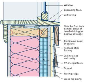 Flashing Windows in Rain-Screen Walls - Fine Homebuilding Article
