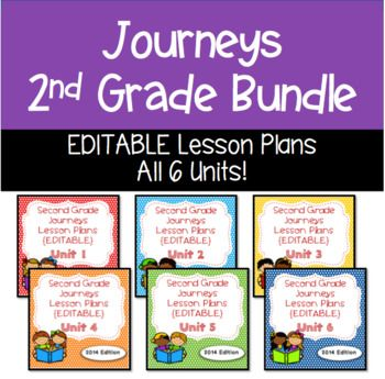 Each unit plan includes 5-day lesson plans for each Lesson included in the Unit of Houghton Mifflin Harcourt Journeys (2014 edition). There are 30 Lessons in all. The flow of the lesson includes a whole group phonemic awareness and phonics lesson, a whole group shared reading lesson, abbreviated small group guided reading plans, grammar