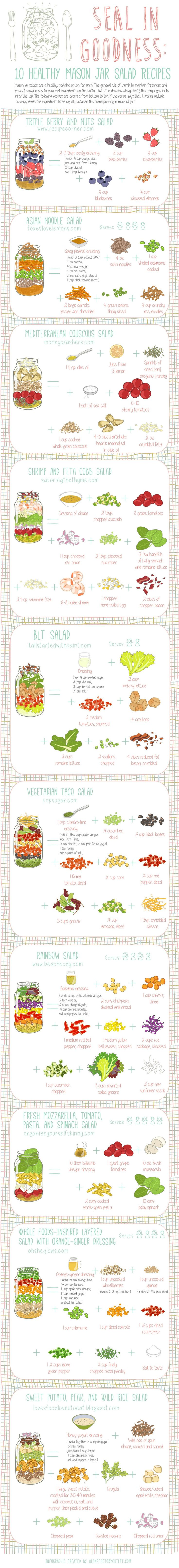 Mason jar salads are a healthy, portable option for lunch! It makes meal prep for the whole week a breeze.