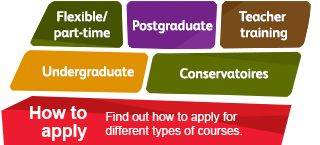Higher education in the UK - UCAS
