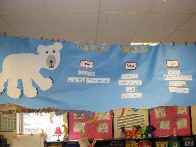 Polar Bear Description Lesson...Can/Have/Are
