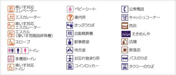 羽田空港国際線ターミナル駅の設備図にあるアイコンの説明です