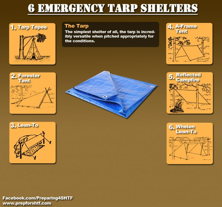 Six Emergency Survival and Bushcraft Tarp Shelters Infographic