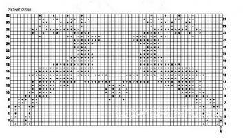 детские жаккардовые узоры спицами схемы: 19 тыс изображений найдено в Яндекс.Картинках