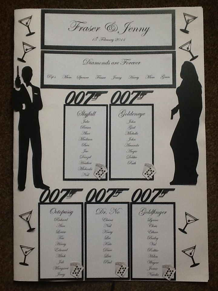 James Bond Themed Table Plan.  Lots of different designs, please email for personalised design.