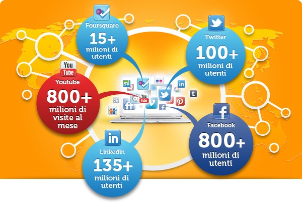 Social Network by dinamiza | Gennaio 2012