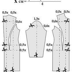Корректировка выкроек по размеру (Шитье и крой)