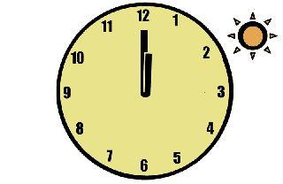 El padre tenia confianza que su hijo iba a regresar antes de las doce. La hora es un simbolo de la relacion entre el hijo y el padre.