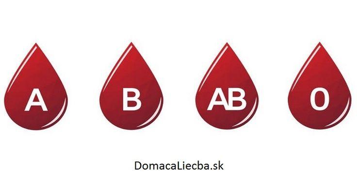 Strava podľa krvnej skupiny: Nepriberajte a zostaňte zdraví