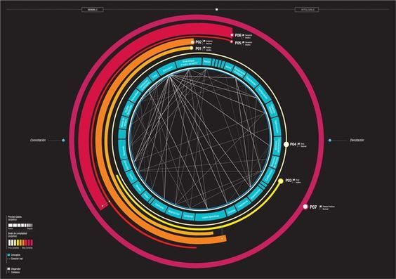 Infographic on Pinterest | Infographics, Data Visualization and ...