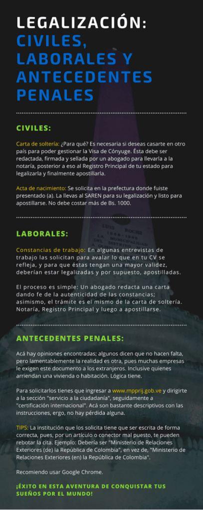 Como apostillar tus documentos en Venezuela