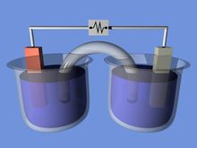 Electrochemical cell - Wikipedia, the free encyclopedia