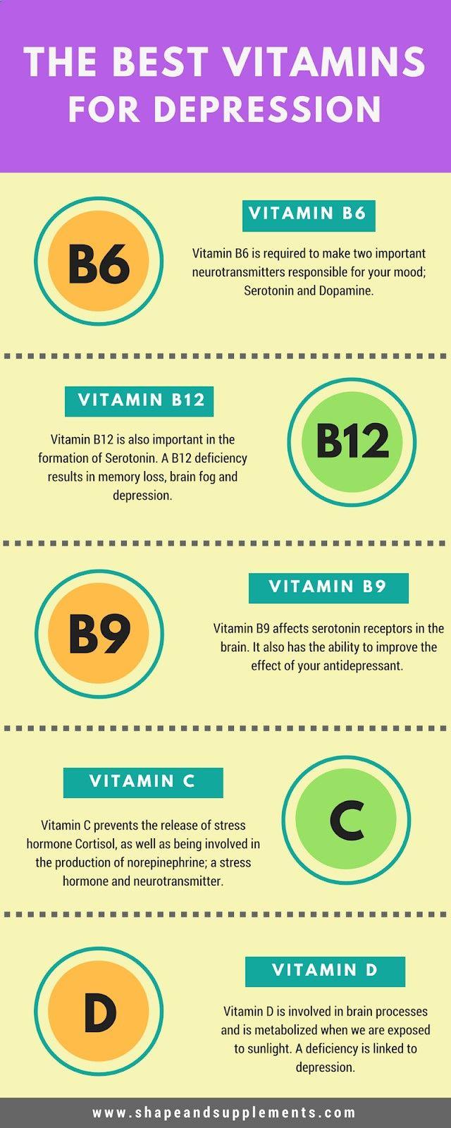 pin by britt bickel on mudras | pinterest | vitamins, remedies and