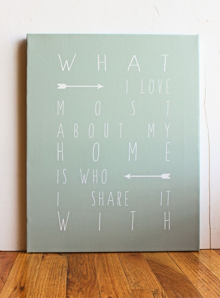 What I Love Most About My Home {CANVAS}
