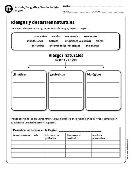 Riesgos y desastres naturales