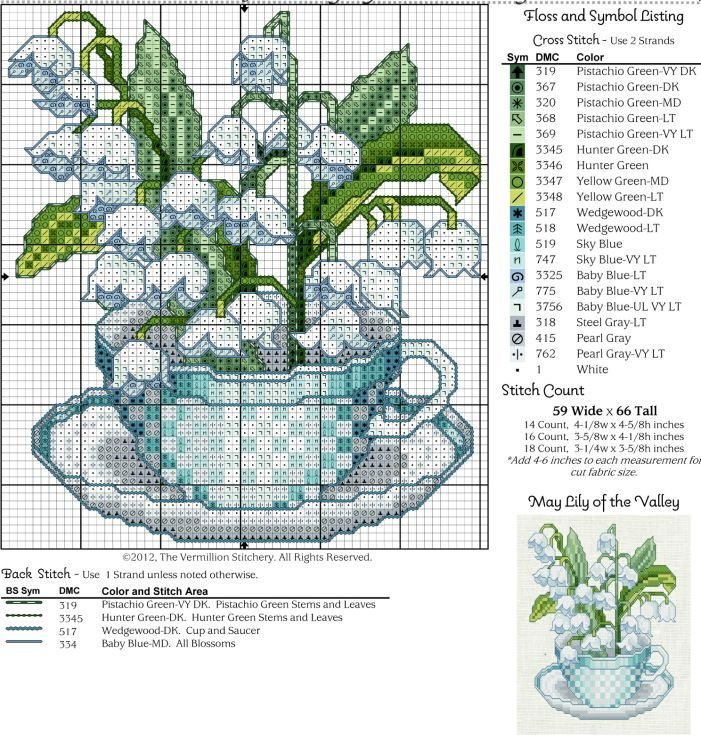 Lily of the valley in a teacup - Teacup Set part 2