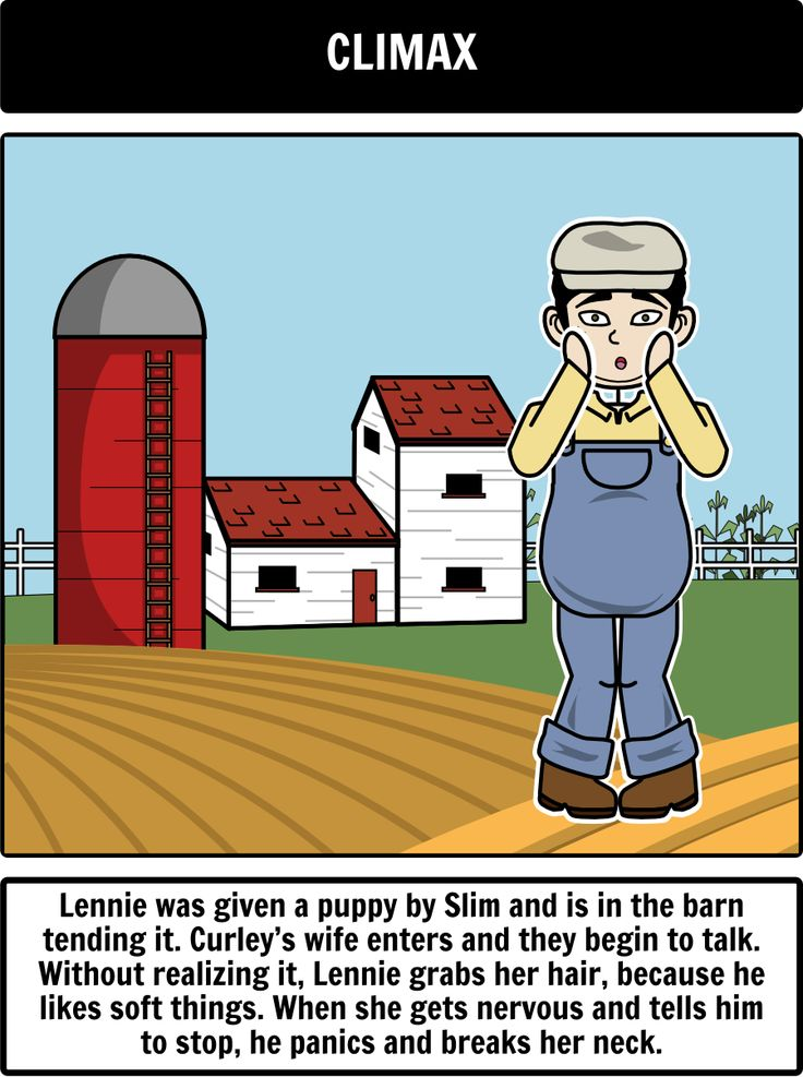 an analysis of the actions of george in of mice and men by john steinbeck Plot summary of of mice and men by john steinbeck  george milton, small and  smart, and his friend lennie small, a large man with mild retardation, are on.