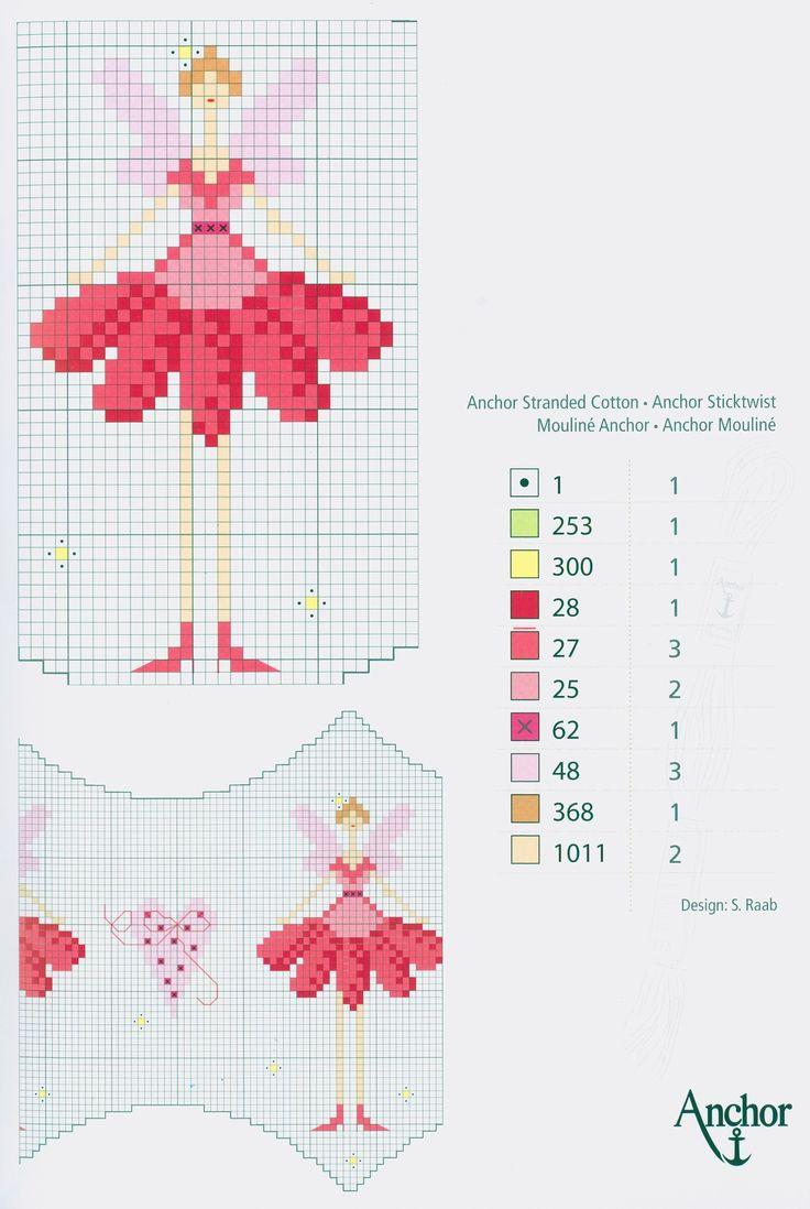 Free fairy (part 2) cross stitch pattern from www.coatscraft.pl