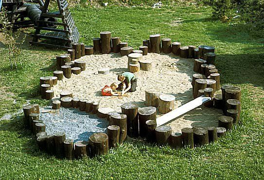 Sand pit surrounded by logs at different heights for climbing and balancing. Query cover?