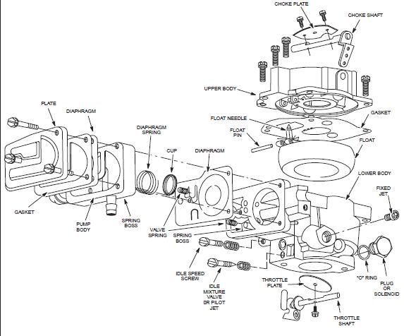 gasket assembly Engine rebuild, Pumps, Small engine
