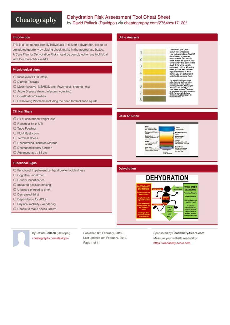 Dehydration Risk Assessment Tool Cheat Sheet by Davidpol