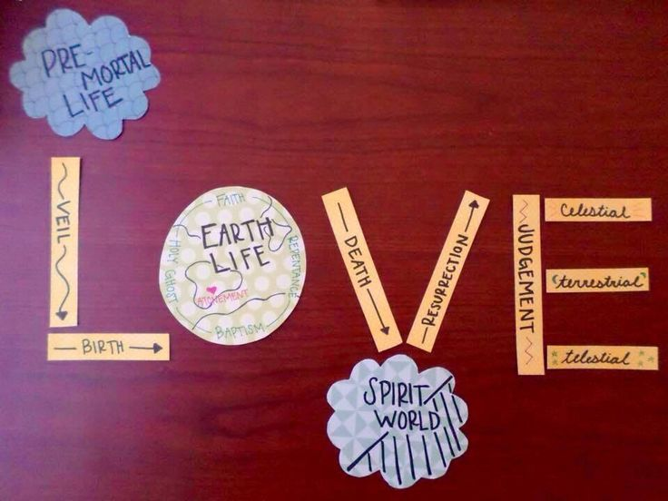 Love this representation of the plan of salvation. I am going to give my kids words and crayons and ask theM To make it into the plan of salvation.