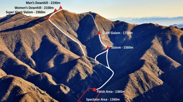 Here's the 2022 Winter Olympics Venue, In The Middle of Winter
