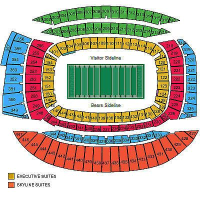 Chicago BearsVs Denver BroncosUp for auction are 2 side-by-side tickets to see the Bears vs Broncos on August 11, 2016. These seats are located in Sec... #tickets #broncos #denver #bears #chicago