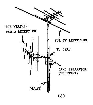 best 50 history of tv antennas ideas on pinterest. Black Bedroom Furniture Sets. Home Design Ideas