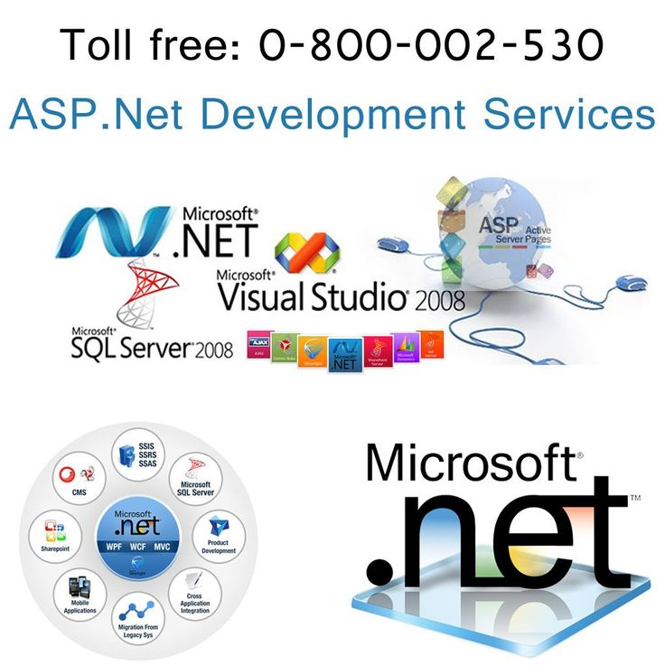 ASP.NET is a development framework for building web pages and web sites with HTML, CSS, JavaScript and server scripting.  ASP.NET supports three different development models: Web Pages, MVC (Model View Controller), and Web Forms.