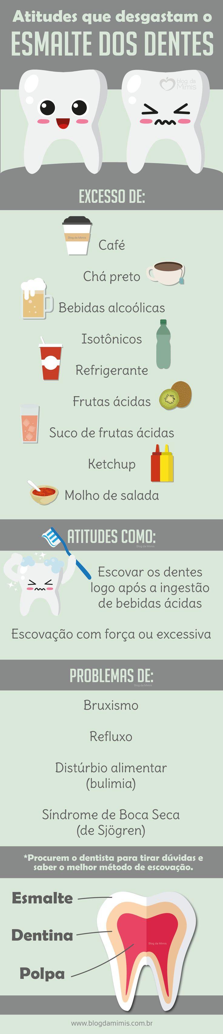 Atitudes que desgastam o esmalte dos dentes - Blog da Mimis #dentes #sensibilidade #esmalte #bucal #saúde