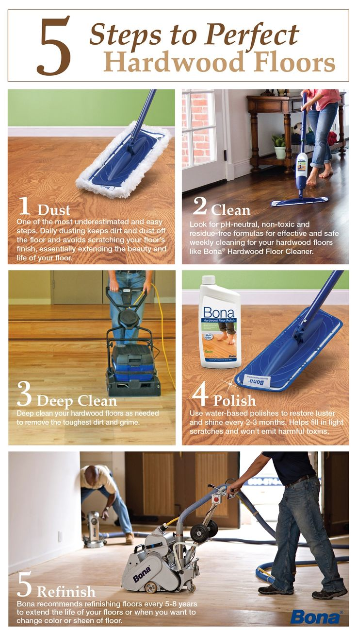 5 Steps To Perfect Hardwood Floors From Bona.