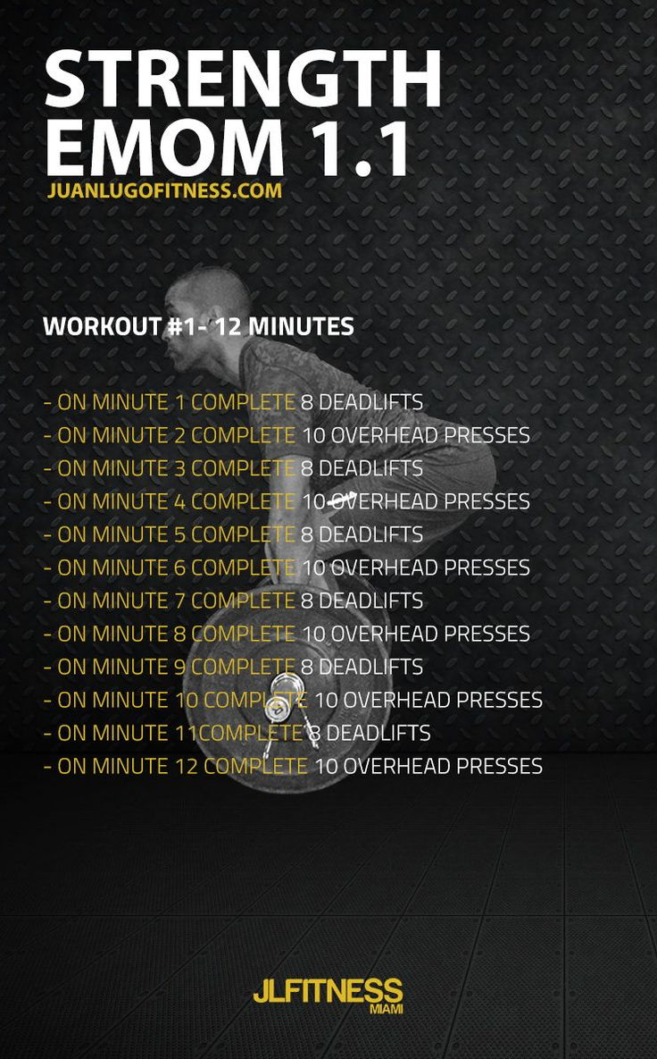 EMOM Workout Emom workout, Wod workout, Kettlebell training