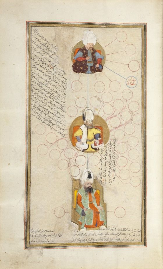 Manuscript of the Zubdat al-Tarikh (Essence of History) | LACMA Collections